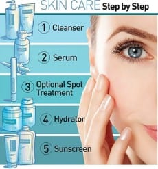 Skin Care Order To Apply Products